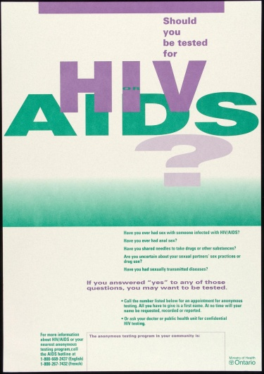 Poster of Should you be tested for HIV/AIDS?