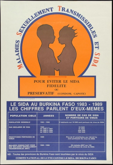 Poster of Maladies sexuellement transmissibles et SIDA.