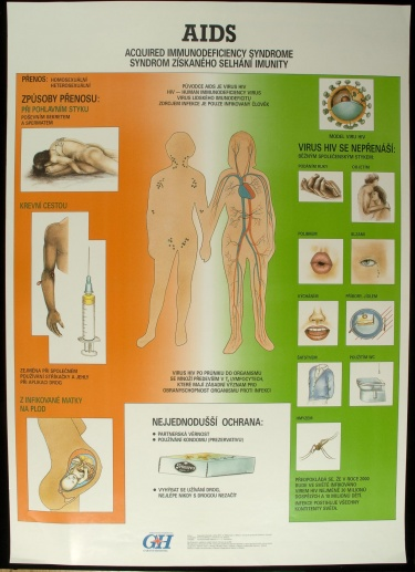 Poster of AIDS. Acquired Immunodeficiency Syndrome. Syndrom Získaného Selhání Imunity.